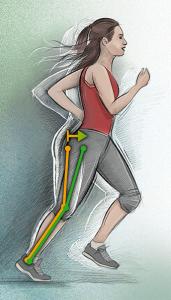 Schrittlänge und Beinstreckung
